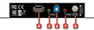 h2dvi_rear_panel