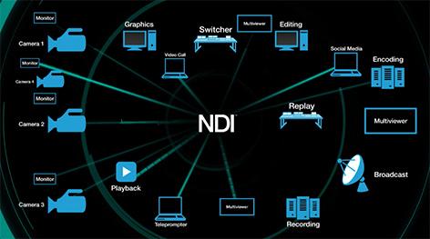 ndi-workflow