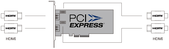 XI100DE-HDMI-4K_pcie