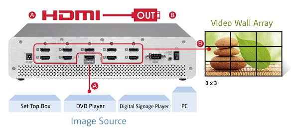 iVu9-solution