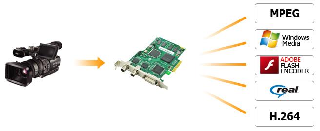 XI102XE-HD_compatibility