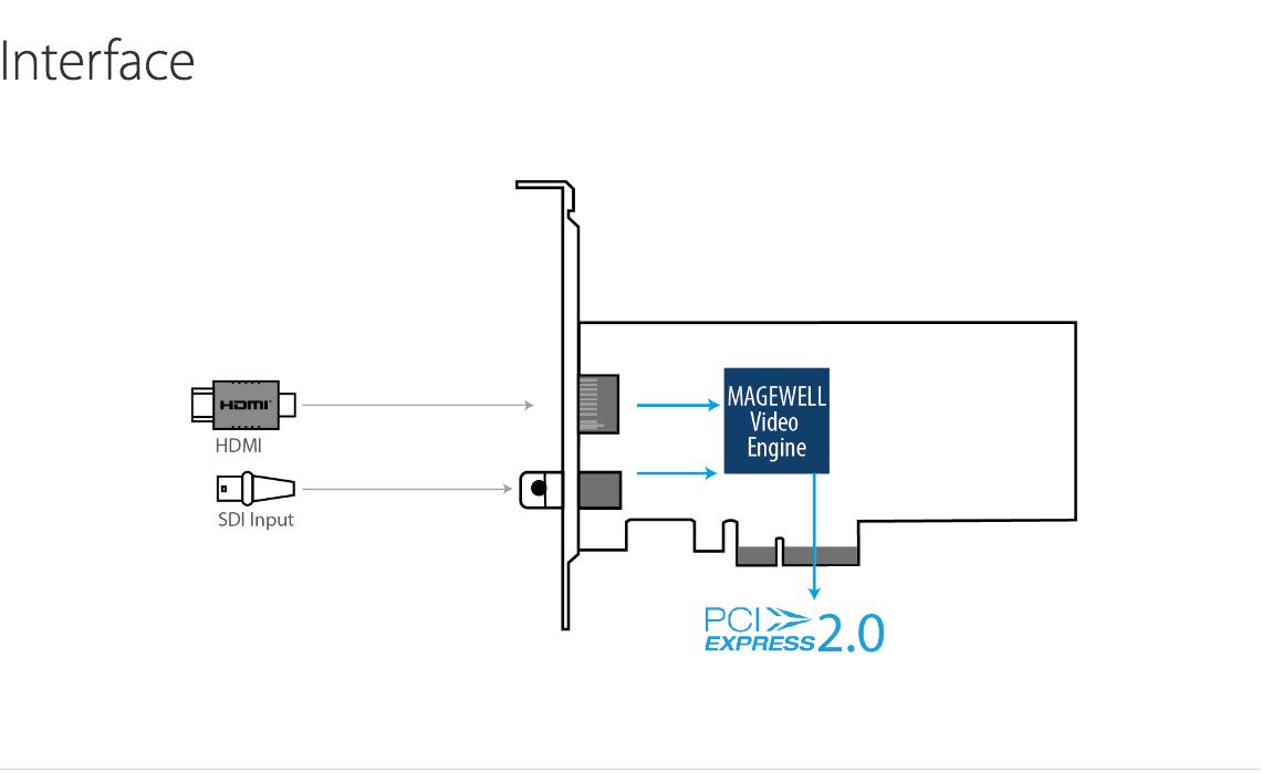 Pro-Capture-AIO-4K-Plus_Interface5792065a7fb5e
