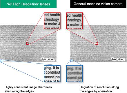 Fujinon_high-resolution-lenses