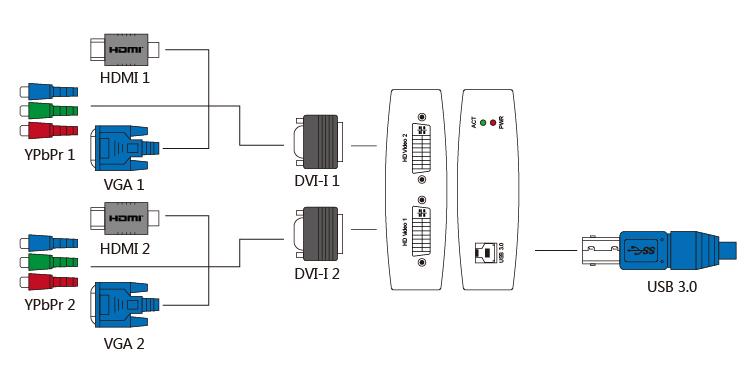 xi200xusb-Dual-HD-1080p-inputs