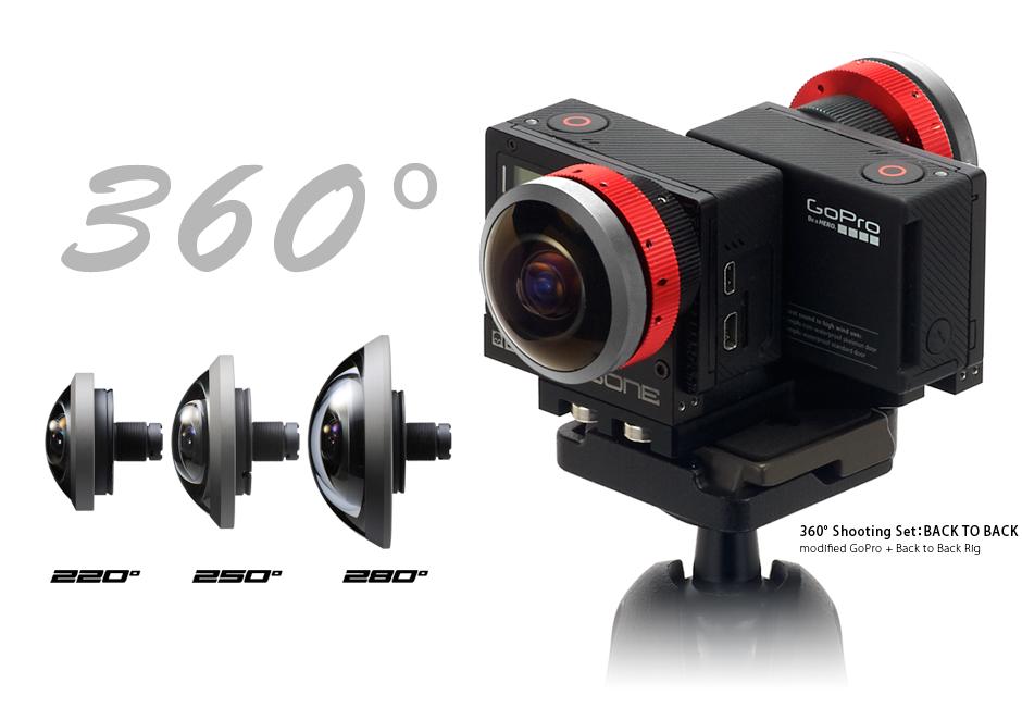 Entaniya 360° Rigs | Vision Dimension